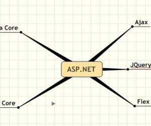 《软件开发核心编程》(JAVA CORE C# CORE ASP.NET JQuery Ajax Flex)2009年11月13日最新更新