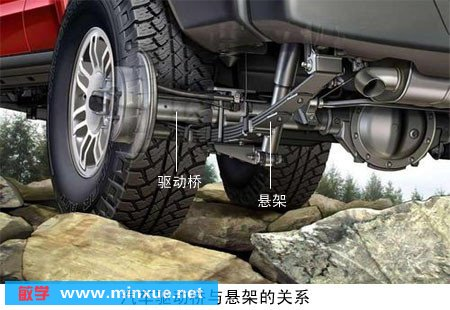汽车 《汽车构造技术教程》/汽车是由发动机、底盘、车身和电器电子设备四大部分组成的,...