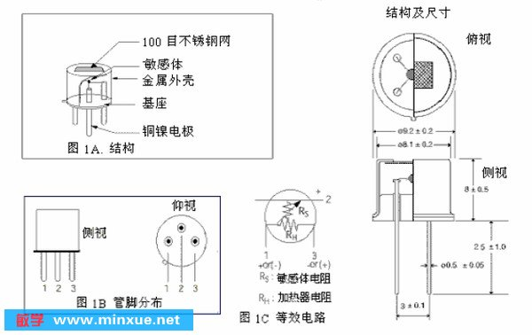 ★半导体陶瓷型薄膜气敏传感器