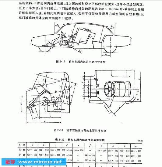 《汽车设计》清华大学出版社[iso]