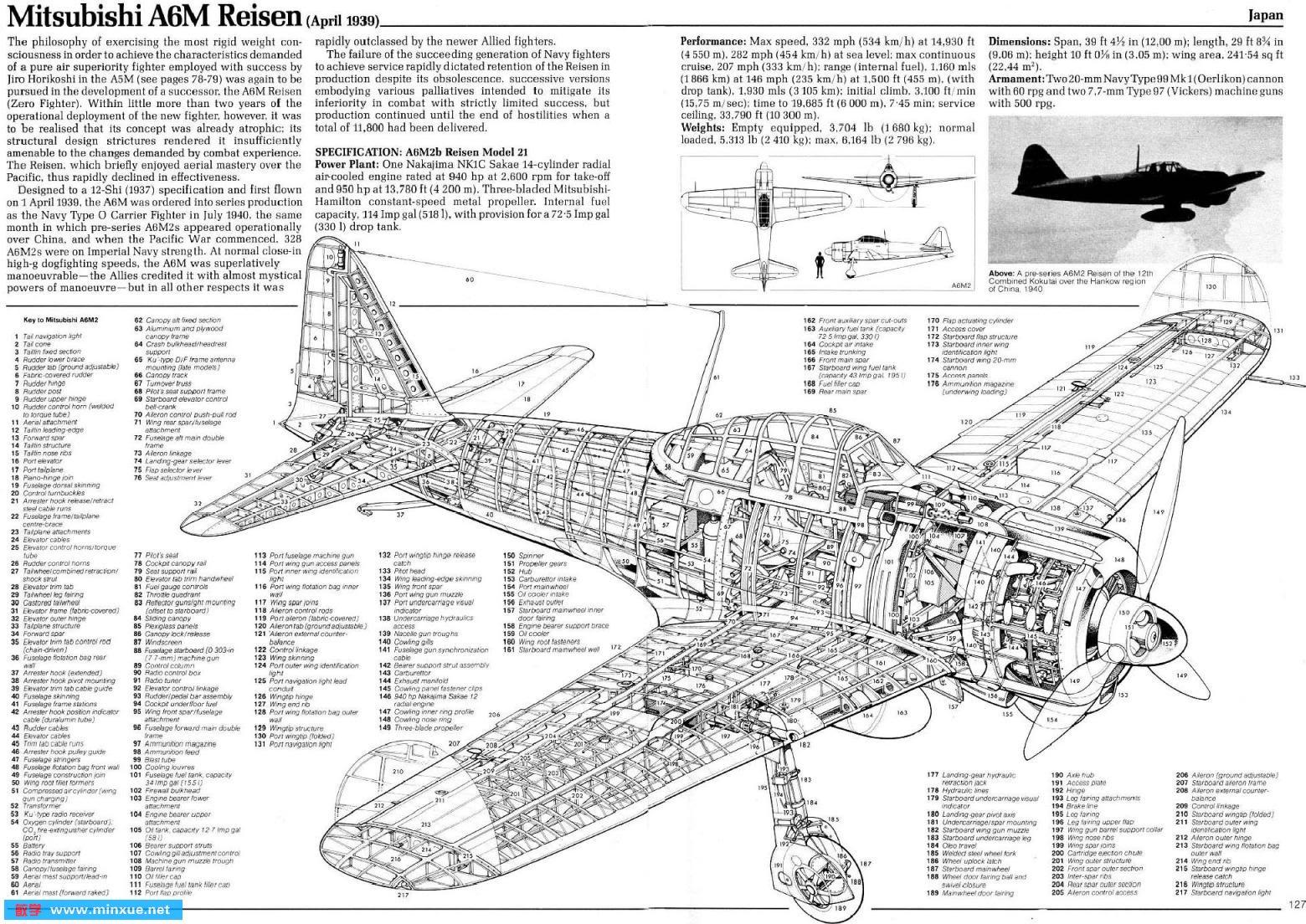 《战斗机图集——战斗机发展史上的100个杰作》(fighters - 100