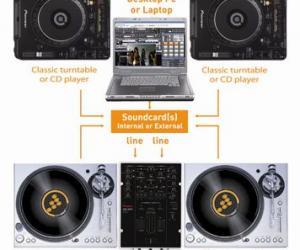 《DJ搓盘模拟软件》V7.0.4.3