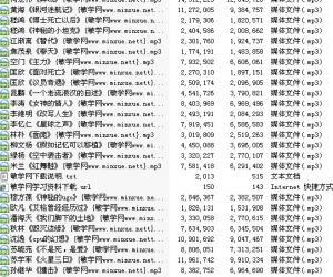 《中国科幻名家名篇有声音小说 全56集 》www.minxue.net.rar