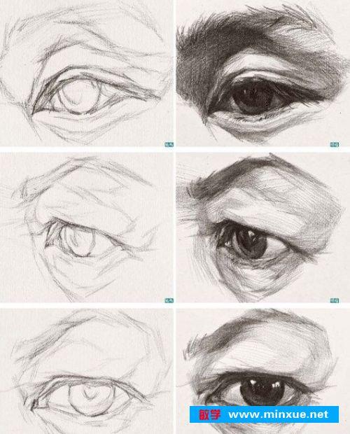 《眼睛素描的基本画法详细学习教程》