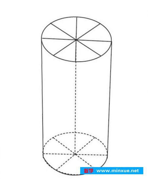 程 素描几何体圆柱体的画法步骤图片