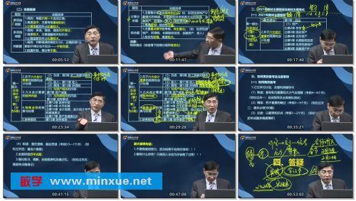 《会计财务教材变化分析指导-张敬富(01讲全)》