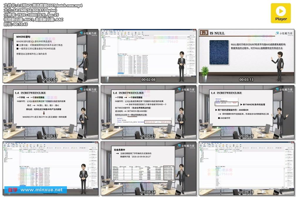 《小灶商业数据分析训练营(完结)》
